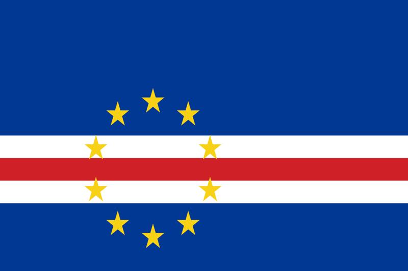 Vlag van de eilandengroep